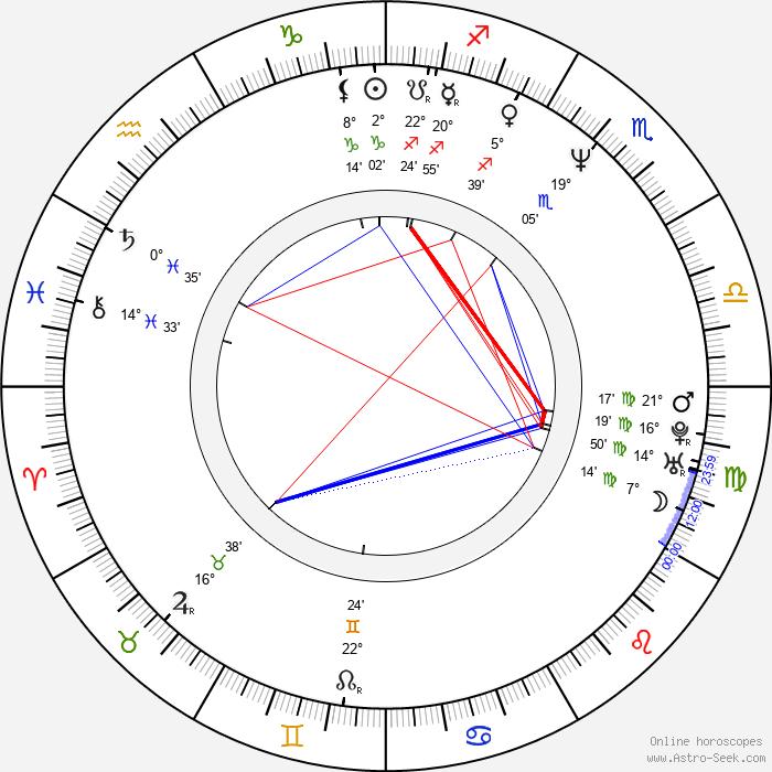 Reg Rogers - Birth horoscope chart