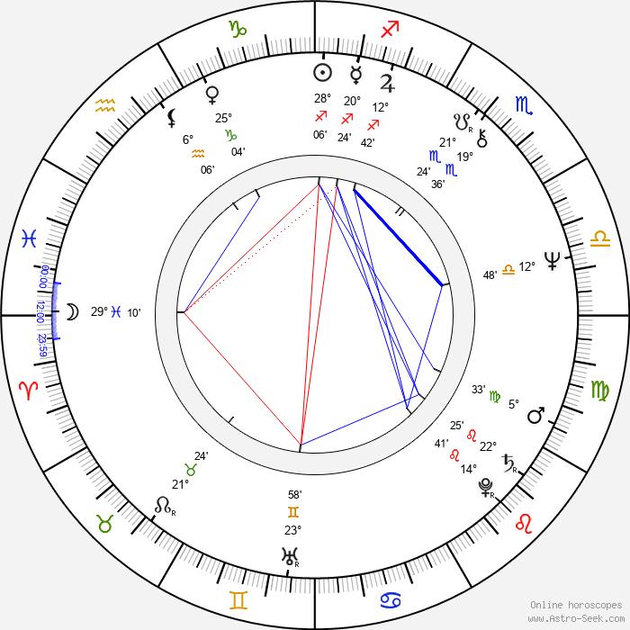 Reg Tupper - Birth horoscope chart