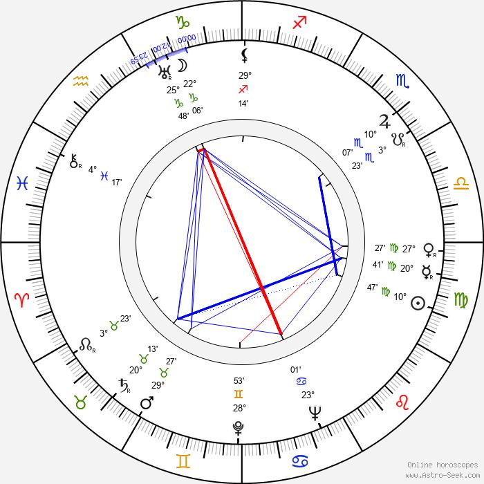 Reggie Nalder - Birth horoscope chart