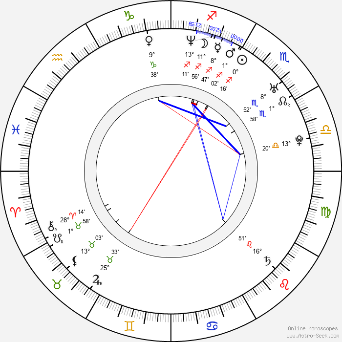 Regina Halmich - Birth horoscope chart