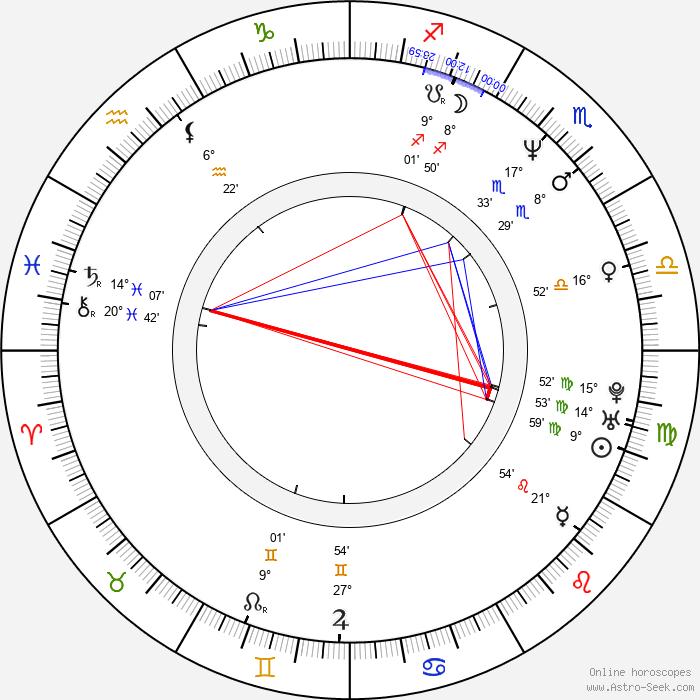 Regina Russell - Birth horoscope chart