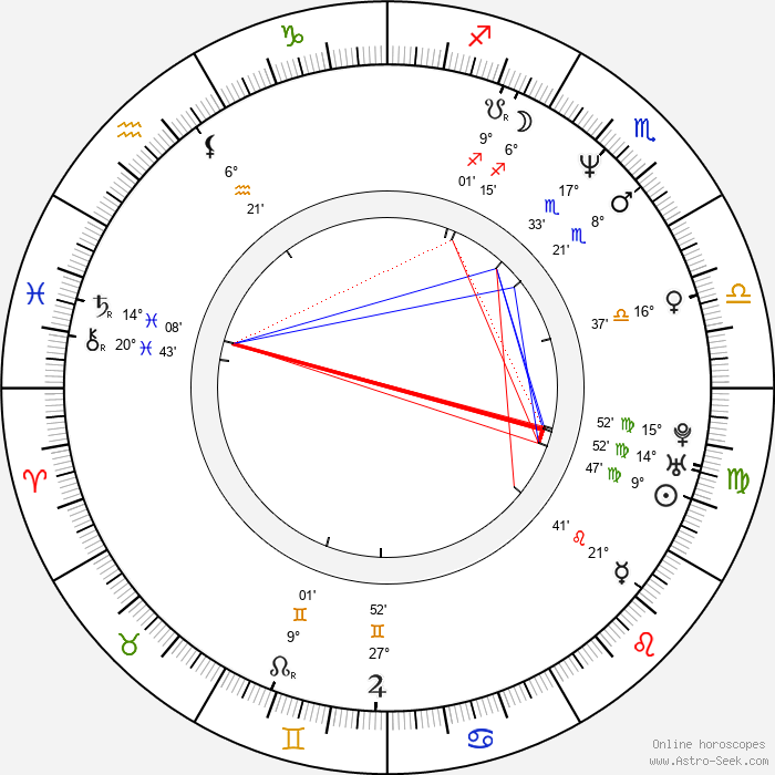 Regina Russell - Birth horoscope chart