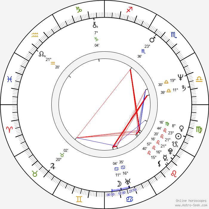 Reginald VelJohnson - Birth horoscope chart