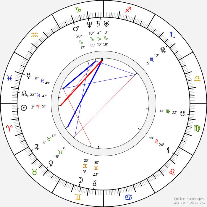 Regine Nehy - Birth horoscope chart