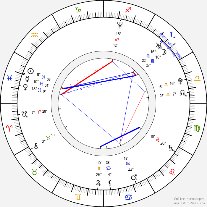 Rei Kikukawa - Birth horoscope chart