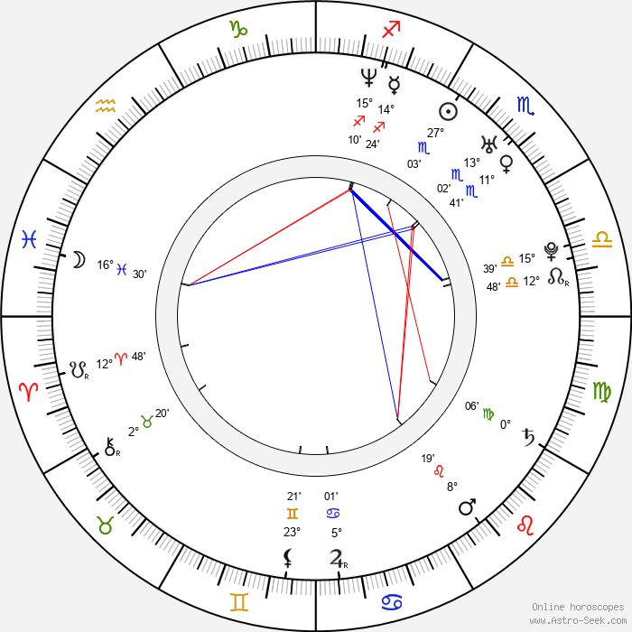 Reid Scott - Birth horoscope chart