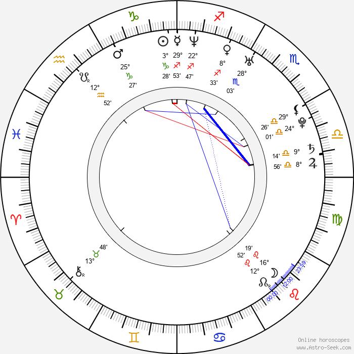 Reika Hashimoto - Birth horoscope chart