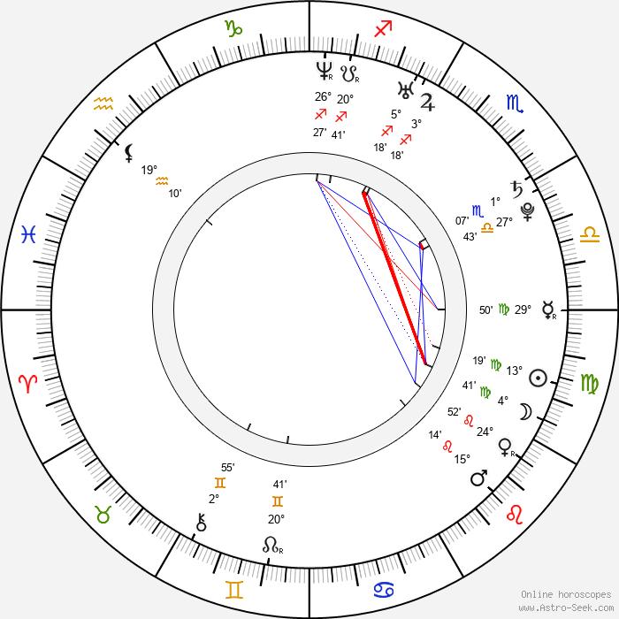 Reila Aphrodite - Birth horoscope chart