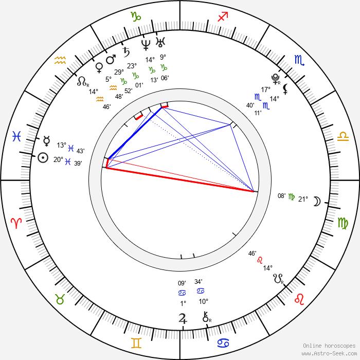 Reiley McClendon - Birth horoscope chart
