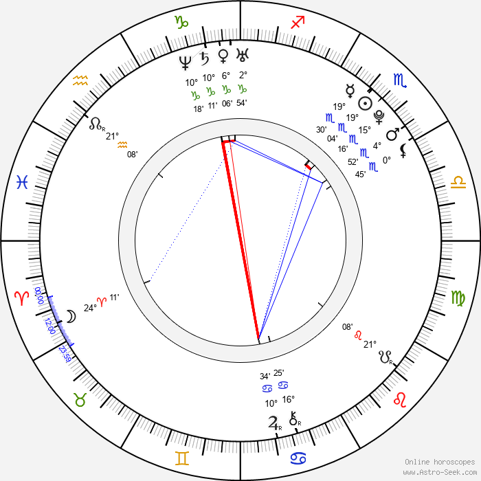 Reina Tanaka - Birth horoscope chart