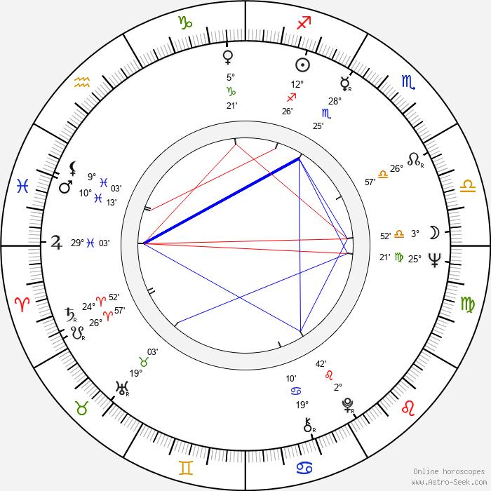 Reino Paasilinna - Birth horoscope chart