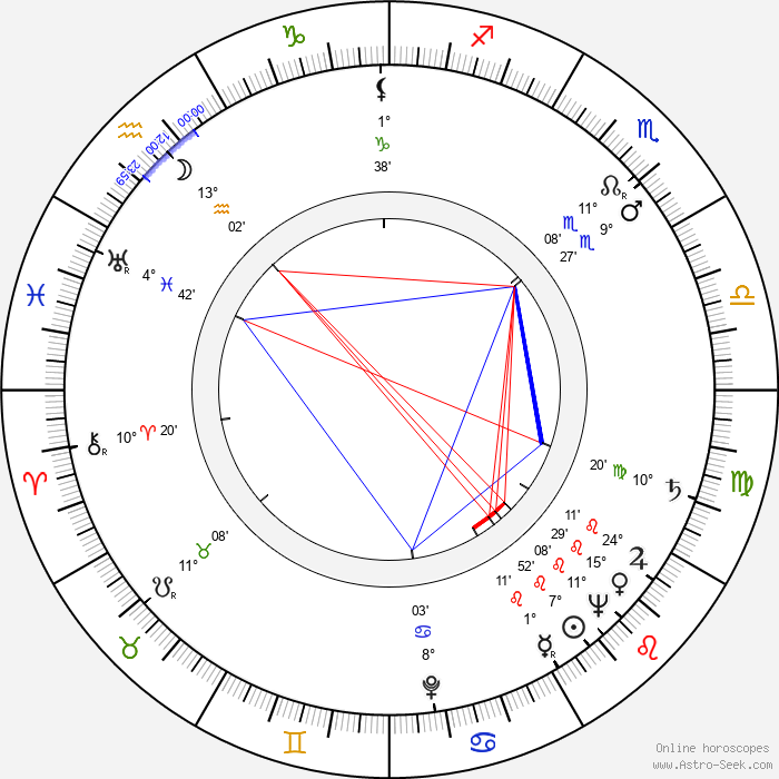 Reino Tolvanen - Birth horoscope chart