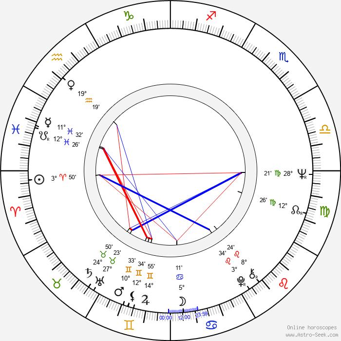 Reisen Ri - Birth horoscope chart