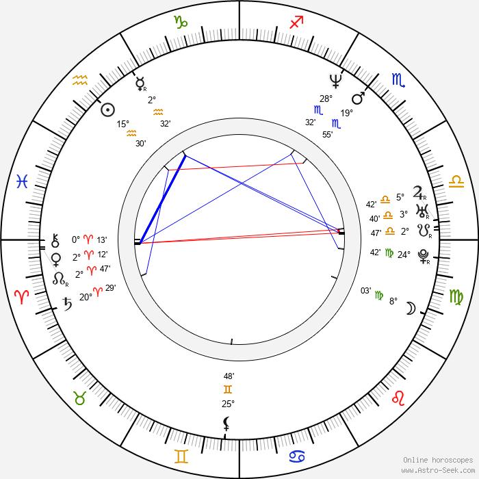Rémi Lange - Birth horoscope chart