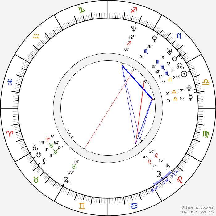 Rena Inoue - Birth horoscope chart