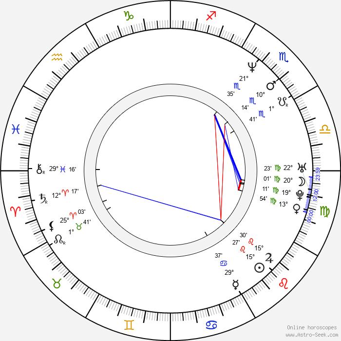 Rena Mero - Birth horoscope chart