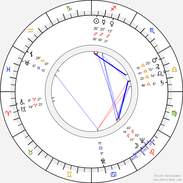 Renato Baldini - Birth horoscope chart