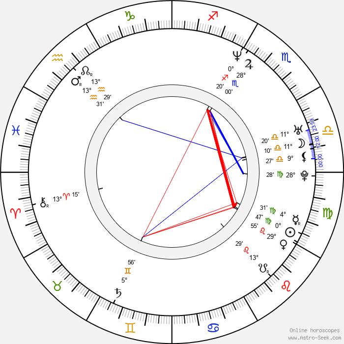 Renato Scarpin Jr. - Birth horoscope chart