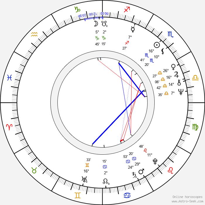 Renaud Verley - Birth horoscope chart