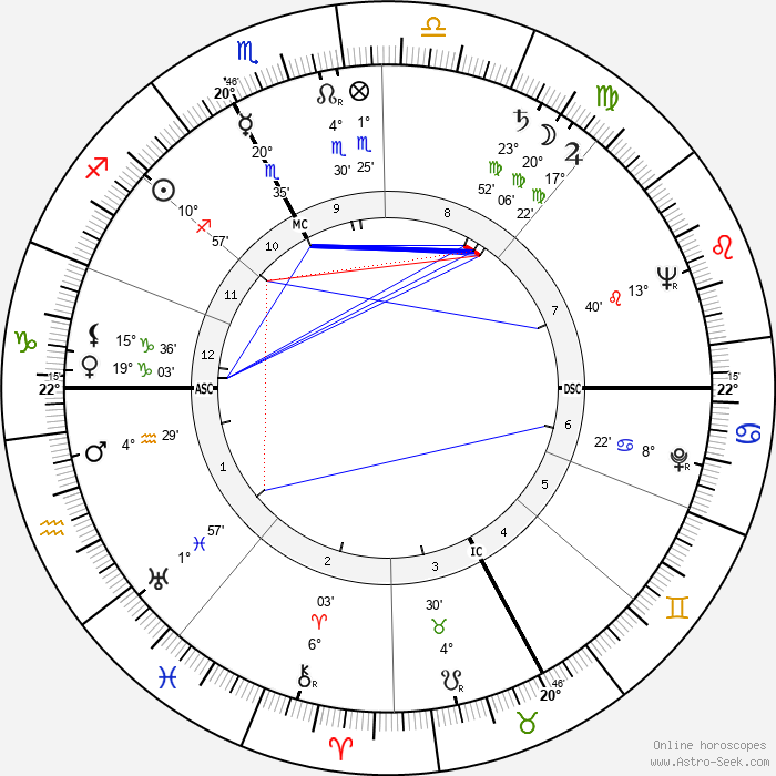 René Alpsteg - Birth horoscope chart