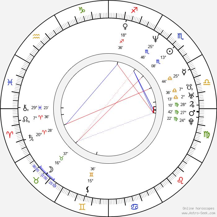 René Lavan - Birth horoscope chart