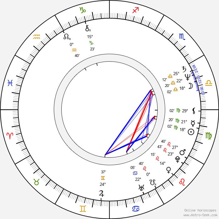 Renée Geyer - Birth horoscope chart