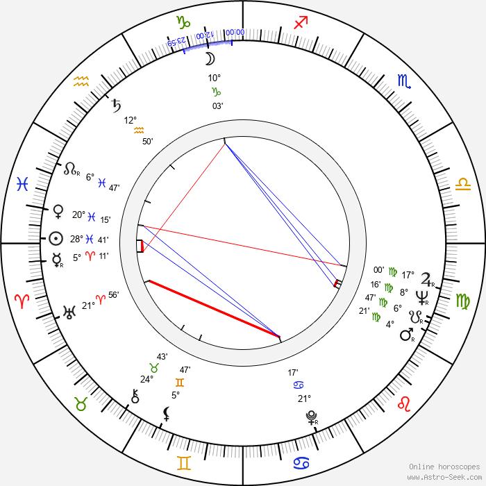 Renée Taylor - Birth horoscope chart