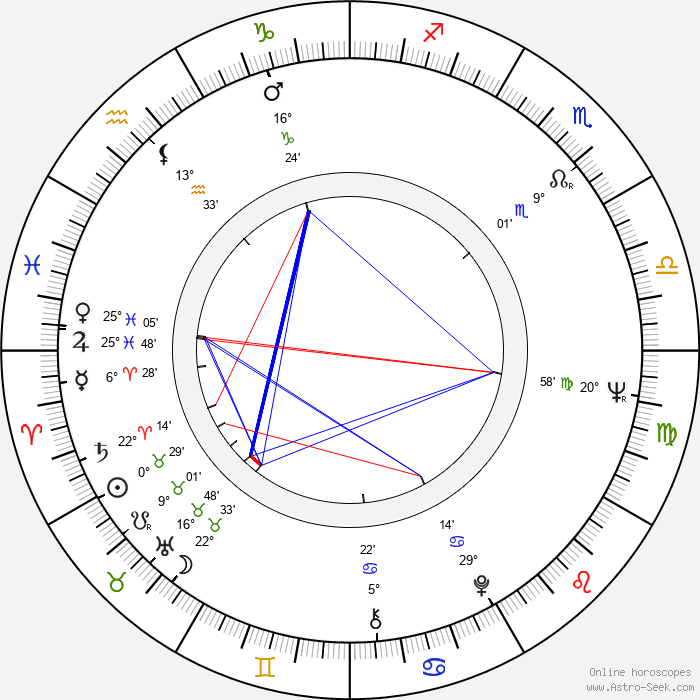 Reni Santoni - Birth horoscope chart