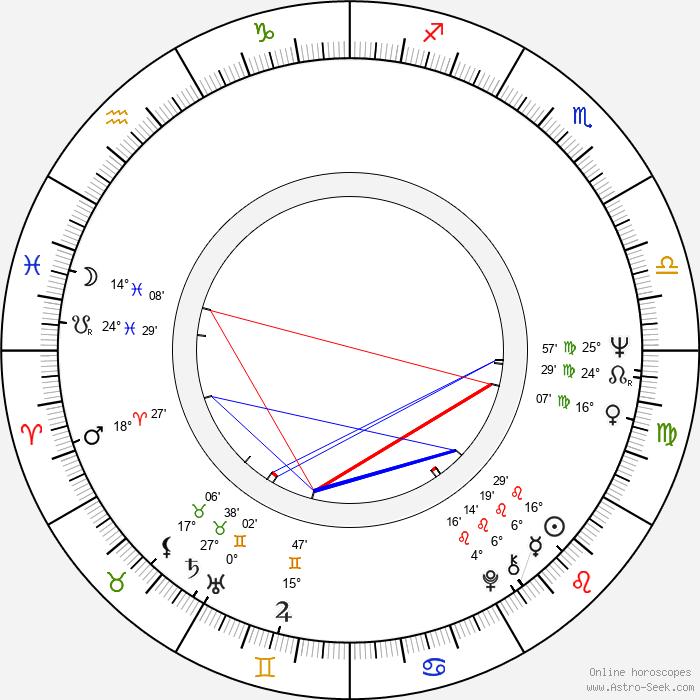 Renji Ishibashi - Birth horoscope chart
