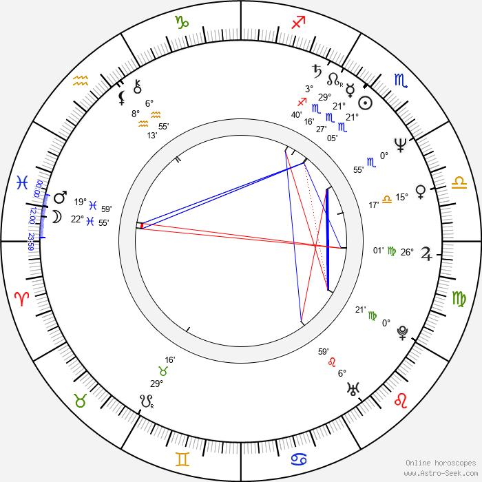 Rex Linn - Birth horoscope chart