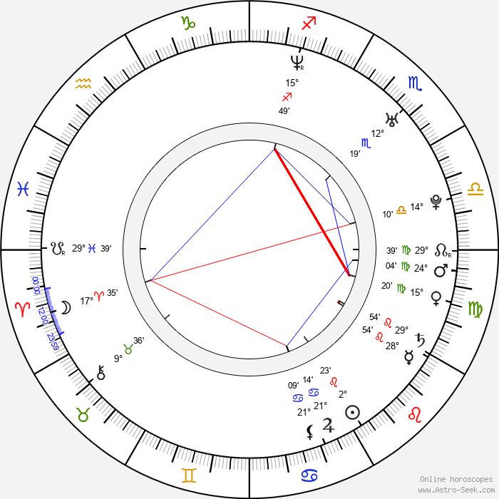 Reynaldo Rosales - Birth horoscope chart