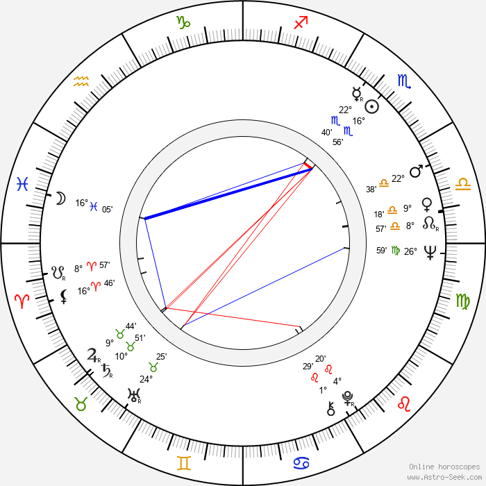 Reynaldo Villalobos - Birth horoscope chart