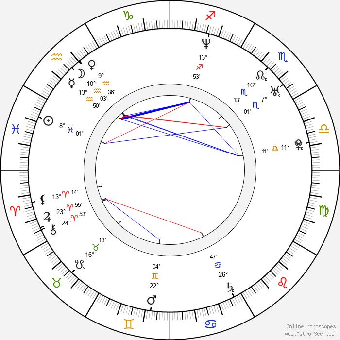 Rhea Harder - Birth horoscope chart