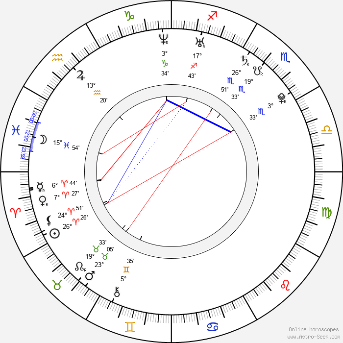 Rhiana Griffith - Birth horoscope chart