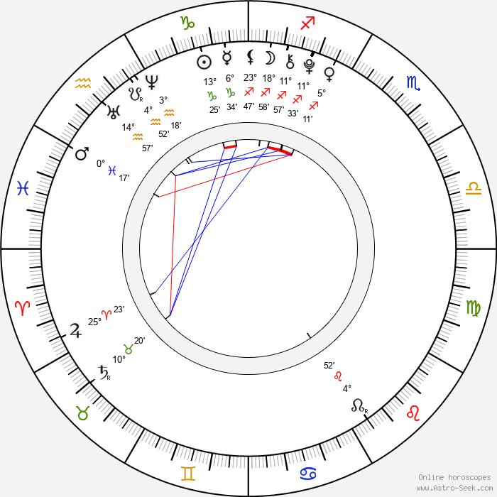 Rhiannon Leigh Wryn - Birth horoscope chart