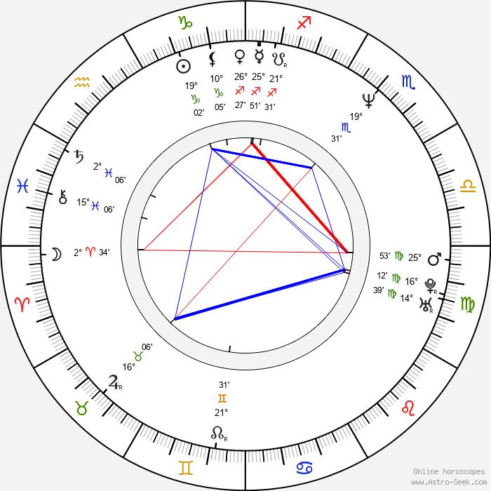 Rhoda Griffis - Birth horoscope chart