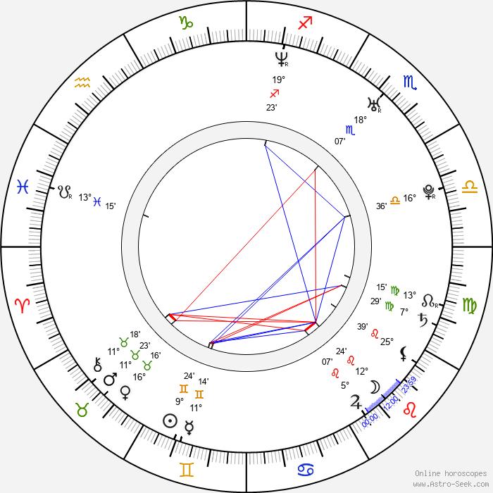 Rhoda Montemayor - Birth horoscope chart