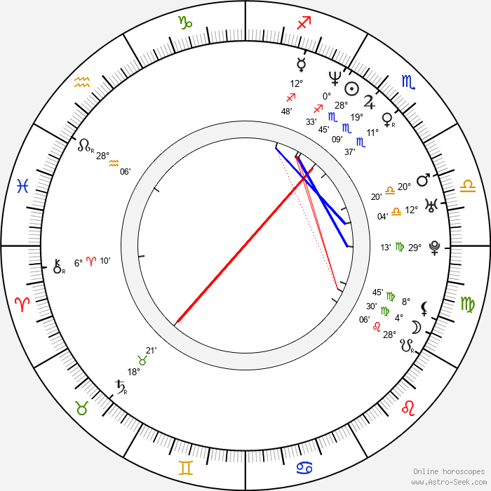 Rib Hillis - Birth horoscope chart