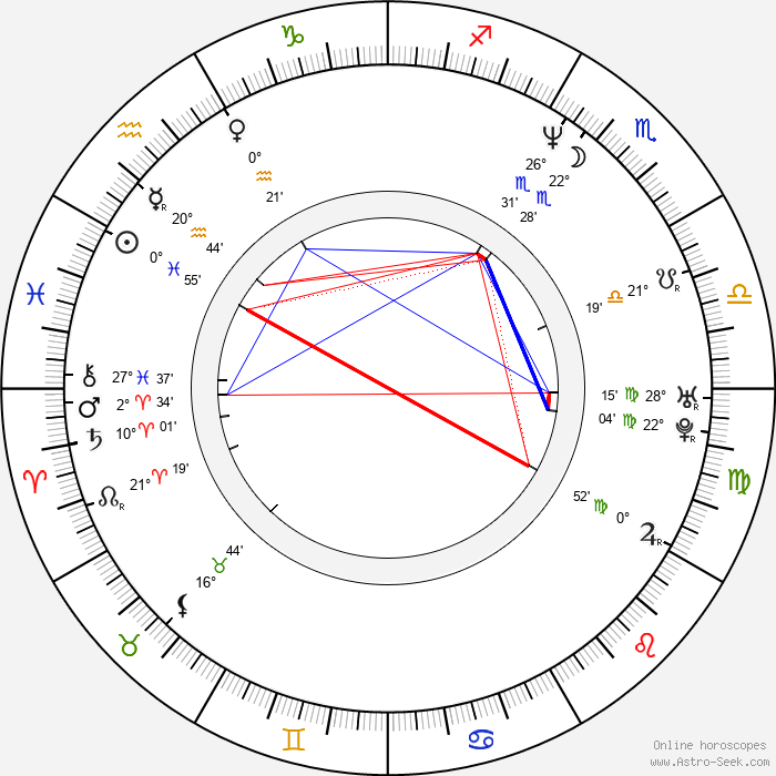 Ric Roman Waugh - Birth horoscope chart