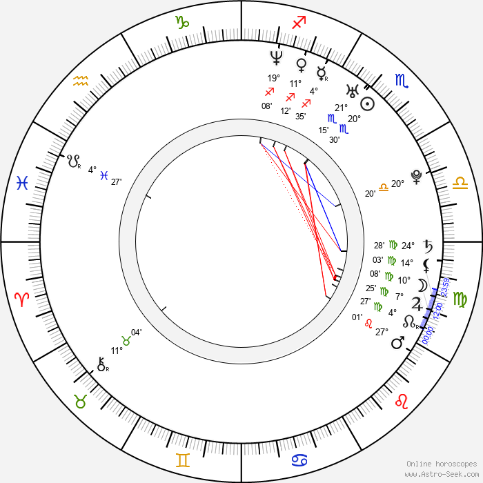 Riccardo Scamarcio - Birth horoscope chart