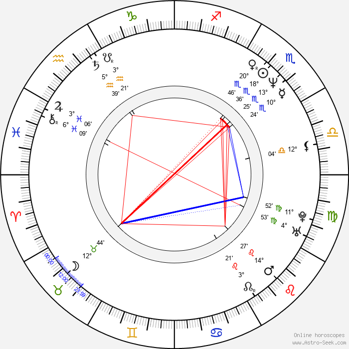Richard Collier - Birth horoscope chart