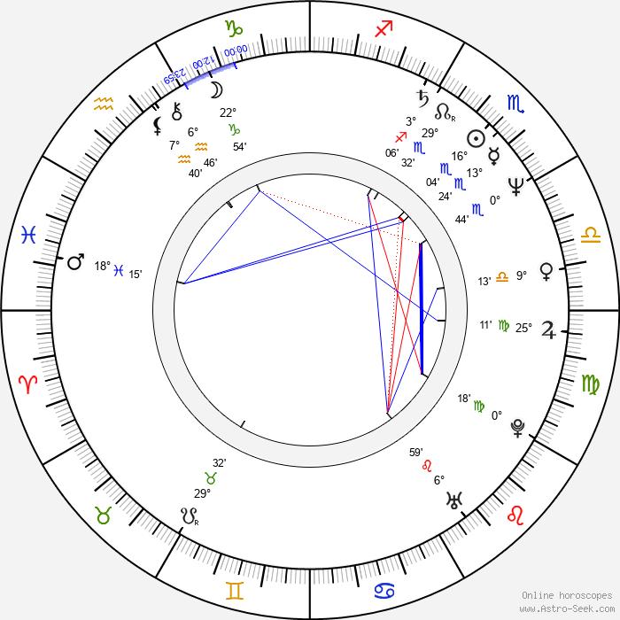 Richard Curtis - Birth horoscope chart