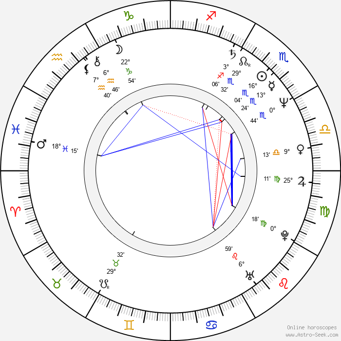 Richard Curtis Birth Chart Horoscope, Date of Birth, Astro