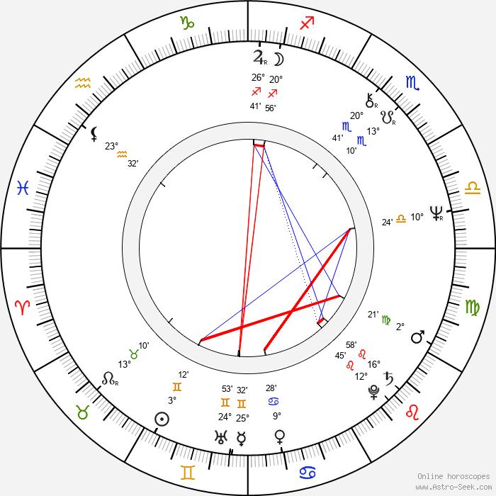 Richard Dembo - Birth horoscope chart