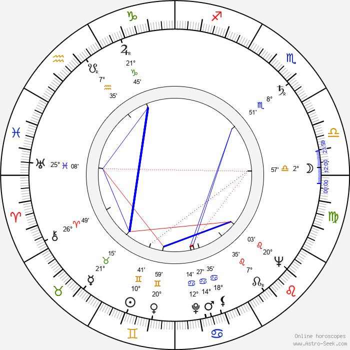 Richard Erdman - Birth horoscope chart