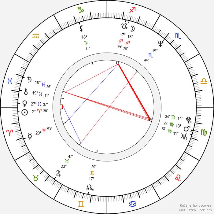 Richard Grieco - Birth horoscope chart