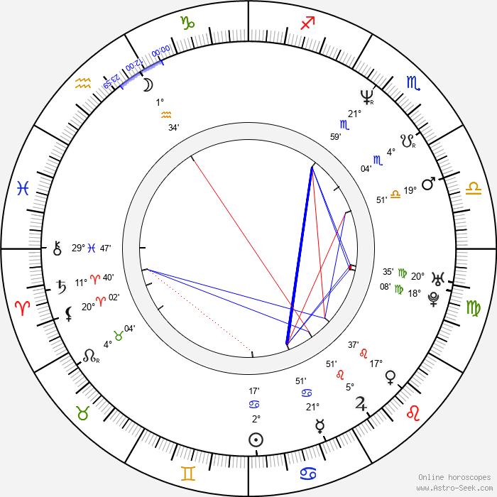Richard Kruspe - Birth horoscope chart