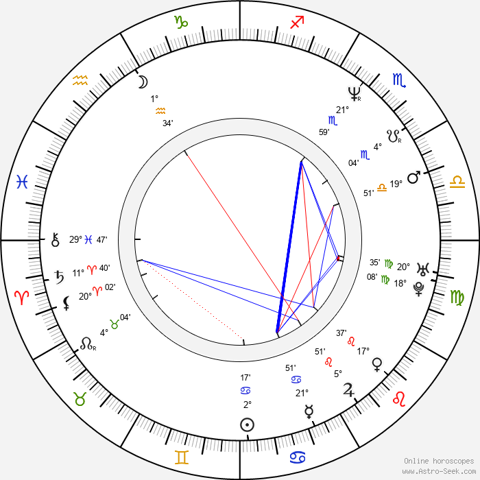 Richard Kruspe - Birth horoscope chart