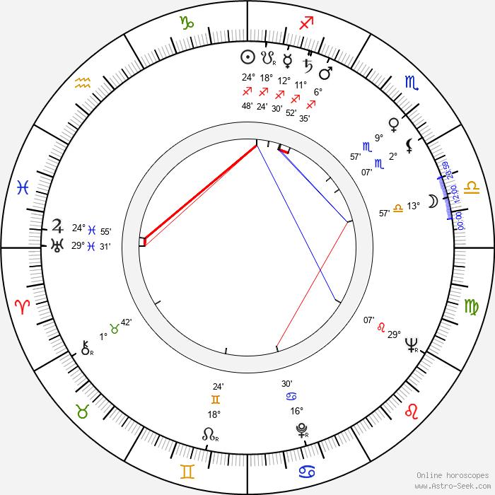 Richard Long - Birth horoscope chart