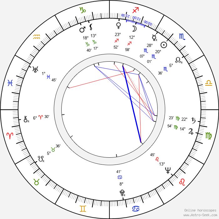 Richard Quine - Birth horoscope chart